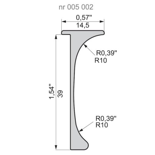 Listwa przyblatowa 38 mm