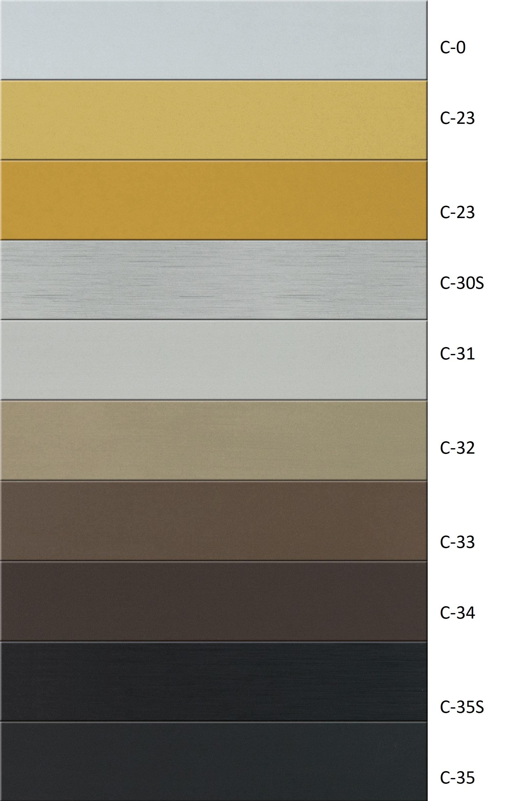 probka koloru anody
